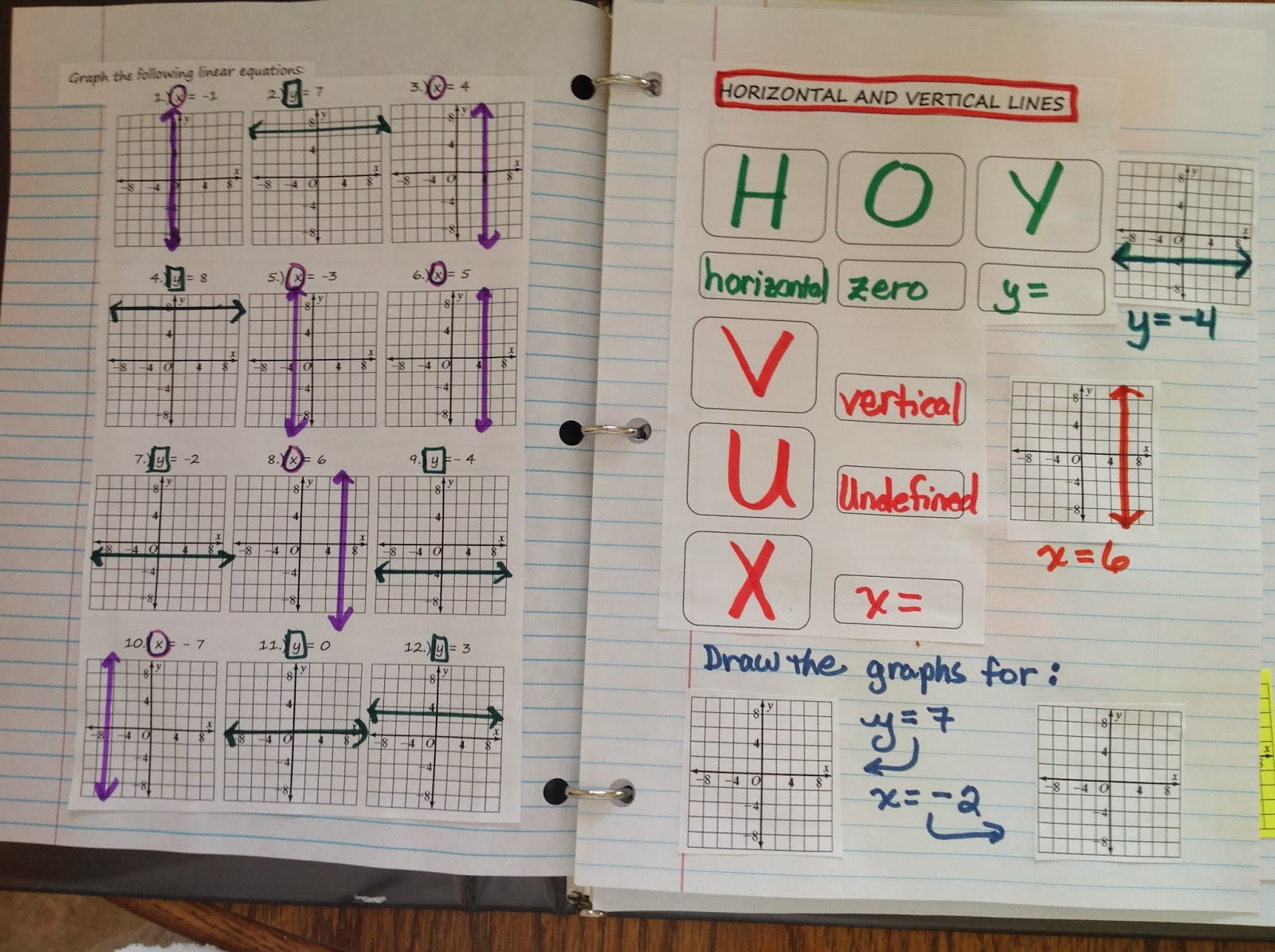 Equation Freak Graphing Horizontal And Vertical Lines